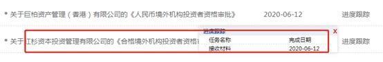 重磅!硅谷创投巨头申请QFII 被爆5月募资262亿投资中国!